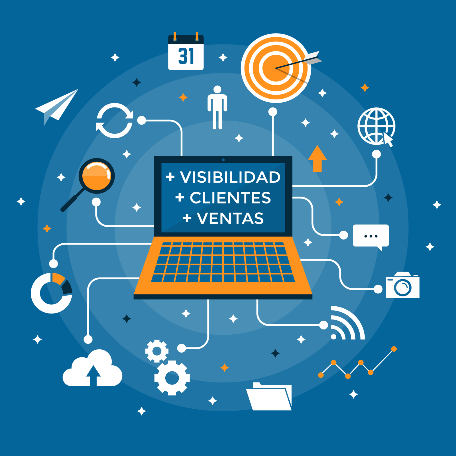 marketing pie - Extras para Páginas Web y más