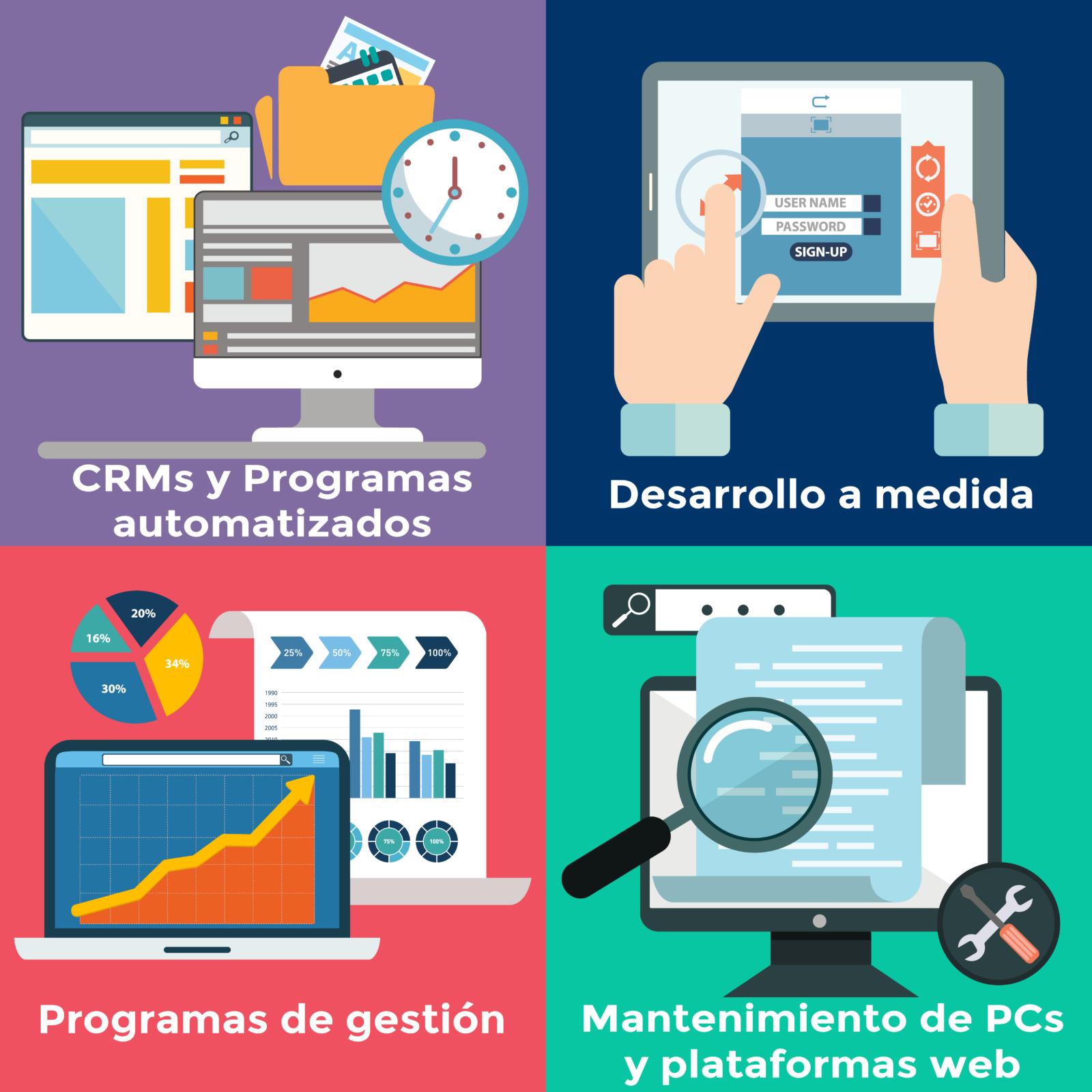 ymas pie Convertido - Tiendas Online que podemos desarrollar